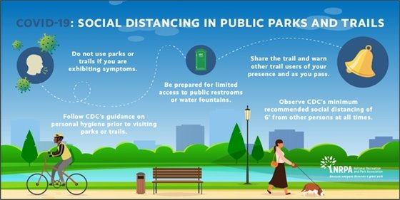 Social Distancing Tips for Parks & Trails